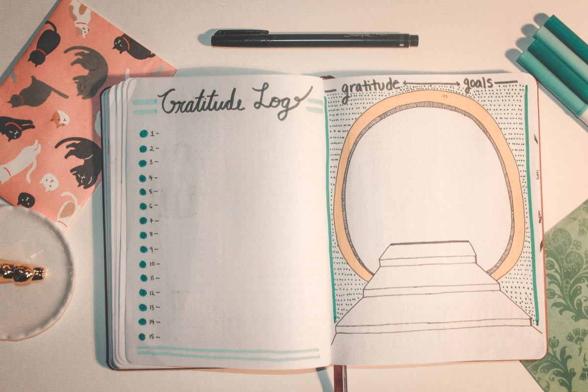 ring of thanks gratitude journal ideas spread